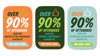 Conference Wrap Up Infographic