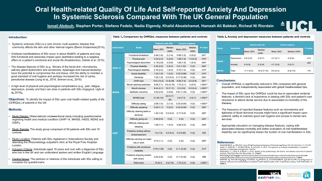 114:Oral Health-related Quality Of Life And Self-reported Anxiety And Depression In Systemic Sclerosis Compared With The UK General Population[AAOM2021]