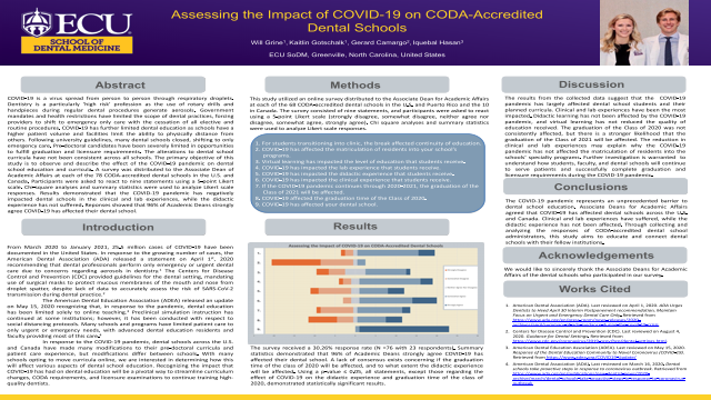 137:Assessing the Impact of COVID-19 in CODA-accredited Dental Schools[AAOM2021]