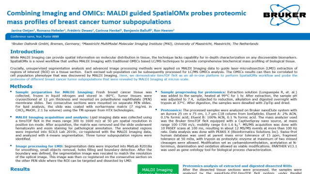 Combining Imaging and OMICs: MALDI guided SpatialOMx probes proteomic mass profiles of breast cancer tumor subpopulations