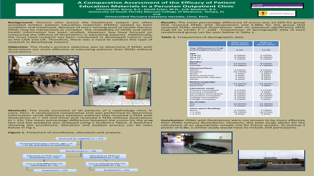 A Comparative Assessment of Patient Education Materials in a Peruvian Outpatient Clinic