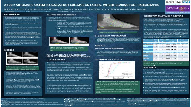 A Fully Automatic System to Assess Foot Collapse on Lateral Weight-bearing Foot Radiographs