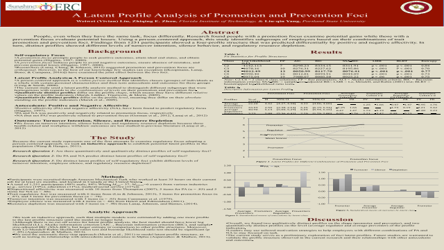 A Latent Profile Analysis of Promotion and Prevention Foci