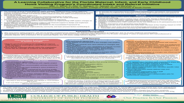 A Learning Collaborative for the Florida Maternal, Infant, and Early Childhood  Home Visiting Program's Coordinated Intake and Referral Initiative