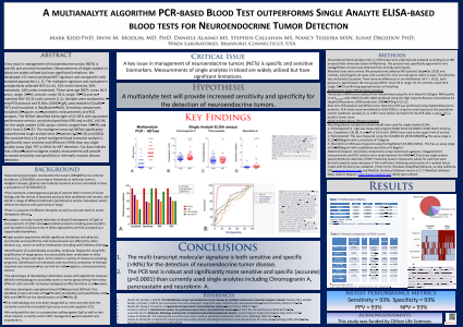 A multianalyte algorithm PCR-based blood test outperforms single analyte ELISA-based blood tests for neuroendocrine tumor detection