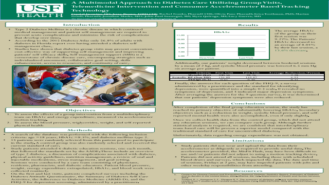 A Multimodal Approach to Diabetes Care Utilizing Group Visits, Telemedicine Intervention and Consumer Accelerometer Based Tracking Technology