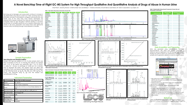 A Novel Benchtop Time-of-Flight GC-MS System for High Throughput Qualitative and Quantitative Analysis of Drugs of Abuse in Human Urine