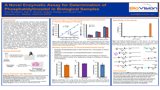 A Novel Enzymatic Assay for Determination of Phosphatidylinositol in Biological Samples
