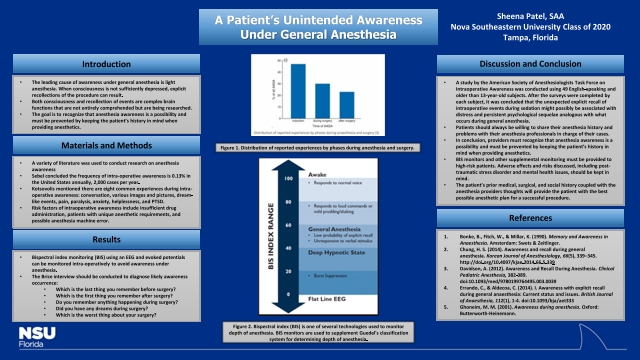 A Patient's Unintended Awareness Under General Anesthesia