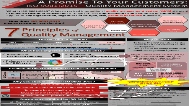 A Promise To Your Customers: ISO 9001:2015 - Quality Management System