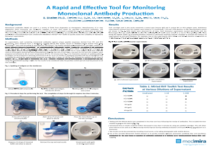 A Rapid and Effective Tool for Monitoring Monoclonal Antibody Production