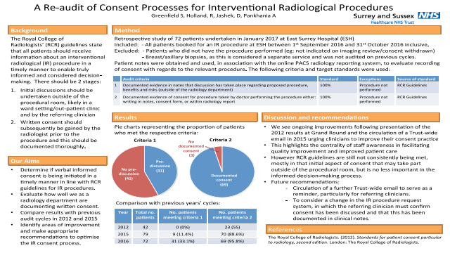 A Re-audit of Consent Processes for Interventional Radiological Procedures