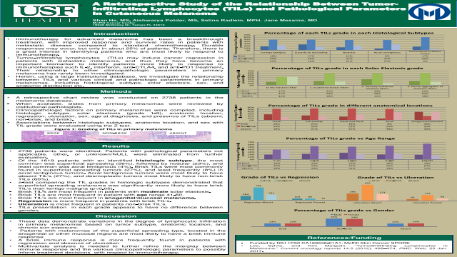 A Retrospective Study of the Relationship Between Tumor-Infiltrating Lymphocytes (TILs) and Pathological Parameters in Cutaneous Melanoma