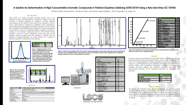 A Solution for Determination of High-Concentration Aromatic Compounds in Finished Gasolines Satisfying ASTM D5769 Using a New Benchtop GC-TOFMS