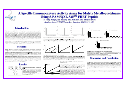 A Specific Immunocapture Activity Assay for Matrix Metalloproteinases Using 5-FAM/QXL 520™ FRET Peptide