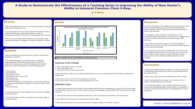 A Study to Demonstrate the Effectiveness of a Teaching Series in Improving the Ability of New Doctor's Ability to Interpret Common Chest X-Rays