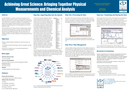 Achieving Great Science : Bringing Together Physical Measurements and Chemical Analysis