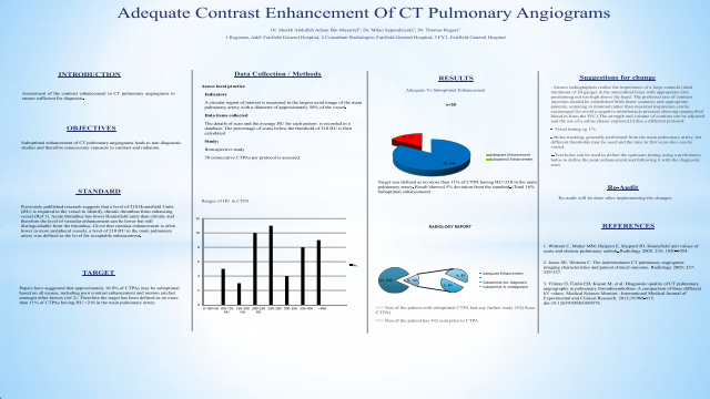 Adequate Contrast Enhancement Of CT Pulmonary Angiograms