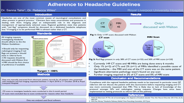 Adherance to Headache Guidelines