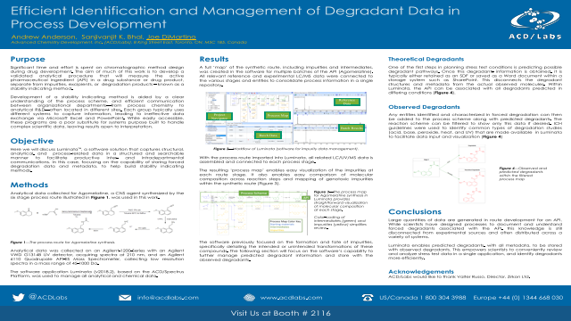 Efficient Identification and Management of Degradant Data in Process Development