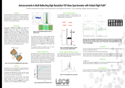 Advancements in Multi Reflecting High Resolution TOF Mass Spectrometry with Folded Flight Path®