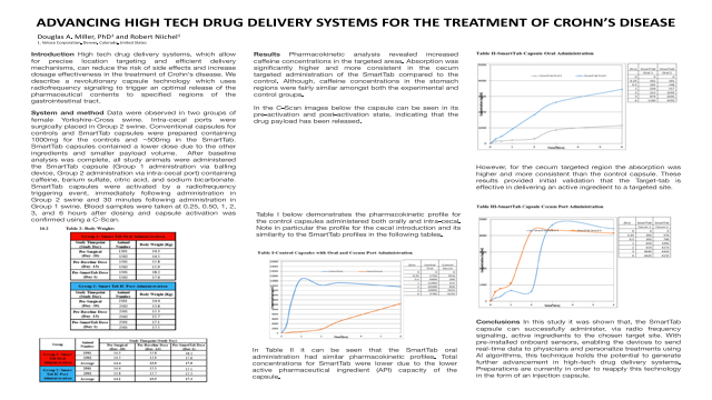 Advancing High Tech Drug Delivery Systems for the Treatment of Crohn