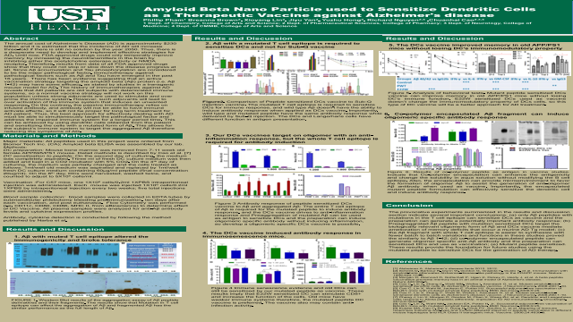 ePosters - Amyloid Beta Nano Particle used to Sensitize Dendritic ...