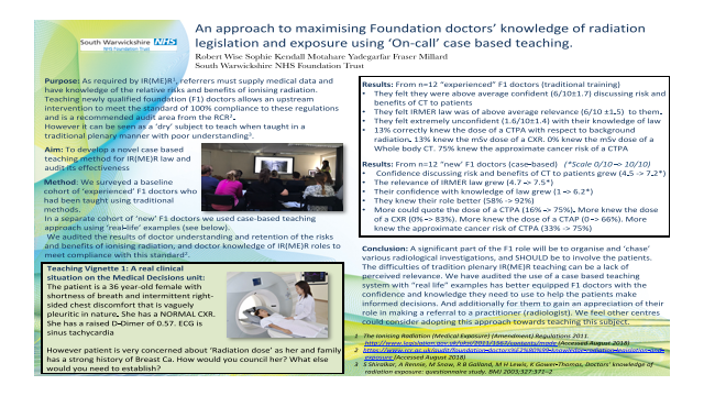 An approach to maximising Foundation doctors' knowledge of radiation legislation and exposure using 'On-call' case based teaching.