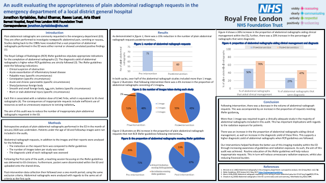 An audit evaluating the appropriateness of plain abdominal radiograph requests in the emergency department of a local district general hospital