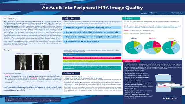 An Audit into Peripheral MRA Image Quality