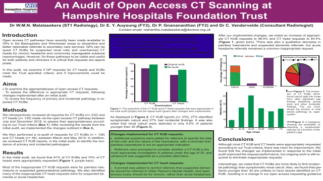 An Audit of Open Access CT Scanning at  Hampshire Hospitals Foundation Trust