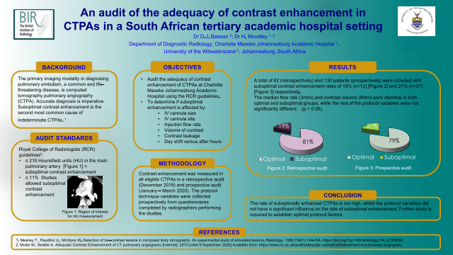 An audit of the adequacy of contrast enhancement in CTPAs in a South African tertiary academic hospital setting