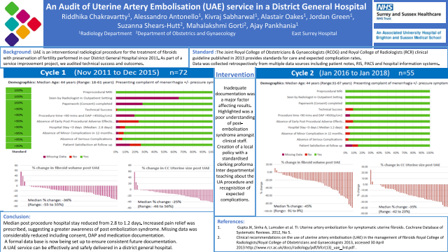 An Audit of Uterine Artery Embolisation (UAE) service in a District General Hospital