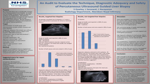 An Audit to Evaluate the Technique, Diagnostic Adequacy and Safety of Percutaneous Ultrasound Guided Liver Biopsy.