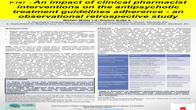 An impact of clinical pharmacist interventions on the antipsychotic treatment guidelines adherence - an observational retrospective study