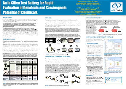 An In Silico Test Battery for Rapid Evaluation of Genotoxic and Carcinogenic Potential of Chemicals
