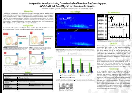 Analysis of Petroleum Products using Comprehensive Two-Dimensional Gas Chromatography (GCxGC) with Both Time of Flight MS and Flame Ionization Detectors