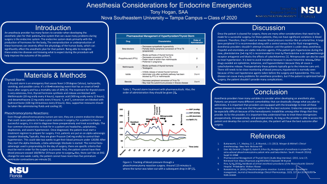 Anesthesia Considerations for Endocrine Diseases