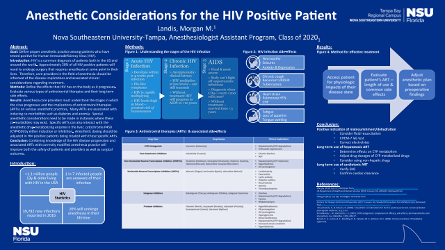 Anesthetic Considerations	for the HIV Positive Patient