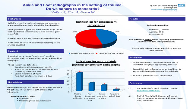 Ankle and Foot radiographs in the setting of trauma. Do we adhere to standards?
