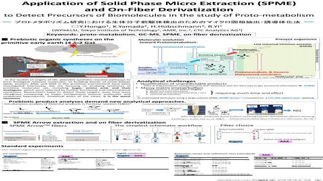 Application of Solid Phase Micro Extraction (SPME) and On‐Fiber Derivatization to Detect Precursors of Biomolecules in the study of Proto‐metabolism