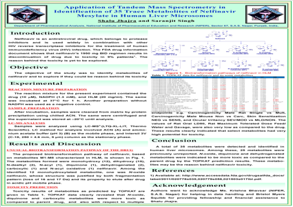 Application of Tandem Mass Spectrometry in Identification of 35 Trace Metabolites of Nelfinavir Mesylate in Human Liver Microsomes
