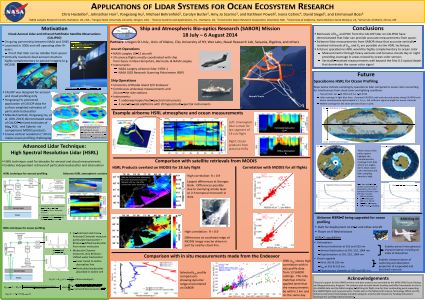 Applications of Lidar Systems for Ocean Ecosystem Research