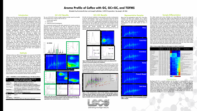 Aroma Profile of Coffee with GC, GCxGC, and TOFMS