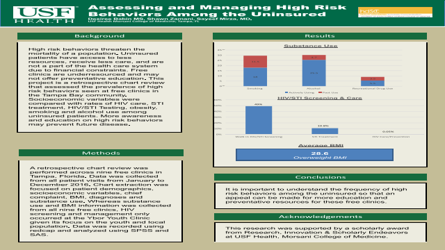 Assessing and Managing High Risk Behaviors Among the Uninsured