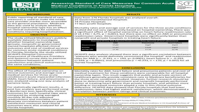Assessing Standard of Care Measures for Common Acute Medical Conditions in Florida Hospitals