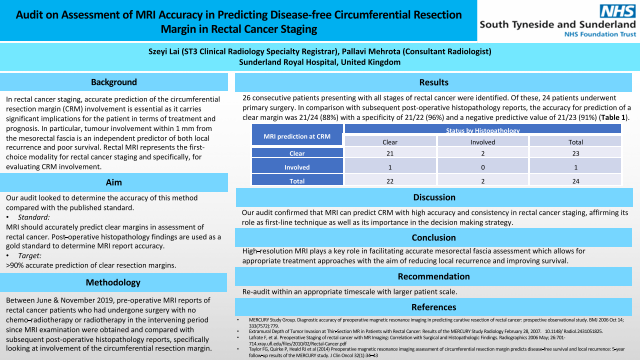 Assessment of MRI Accuracy in Predicting Disease-free Circumferential Resection Margin in Rectal Cancer Staging