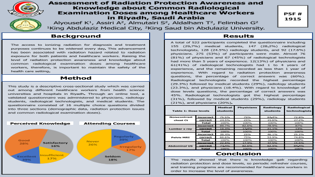 Assessment of Radiation Protection Awareness and Knowledge about Common Radiological Examination Doses among Healthcare Workers in Riyadh, Saudi Arabia