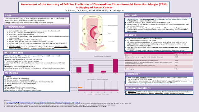 Assessment of the ability of pre-operative MRI to predict disease free circumferential resection margins (CRM) following surgical resection of rectal cancer.