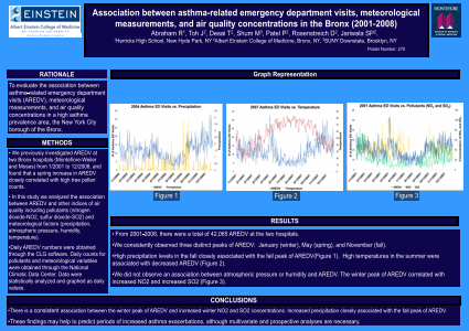 Association between asthma-related emergency department visits, meteorological measurements, and air quality concentrations in the Bronx (2001-2008)
